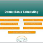 basic scheduling slide 3